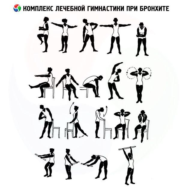 Gimnastică cu boală vasculară (hipertensiune)